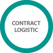 Contract logistic